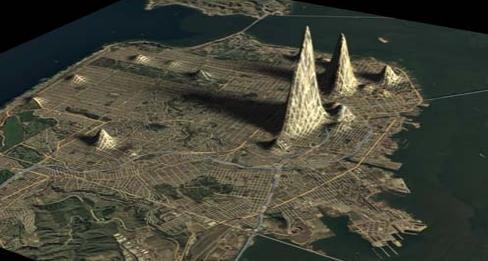Height Map Advice Kineme - World heightmap